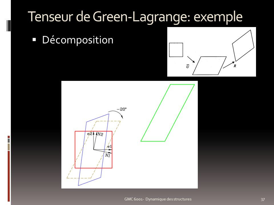 Tenseur de Green-Lagrange: exemple