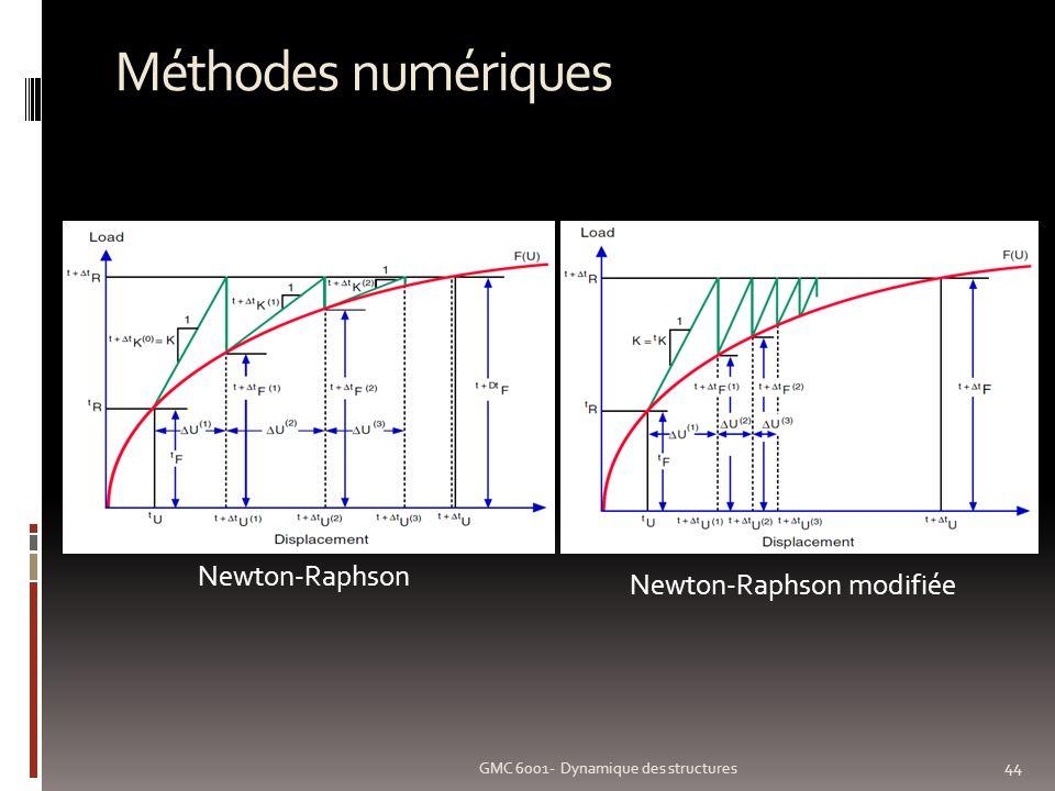 Méthodes numériques Newton-Raphson Newton-Raphson modifiée