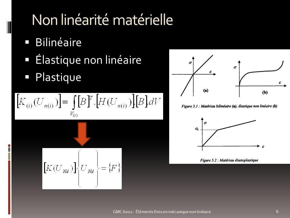 Non linéarité matérielle
