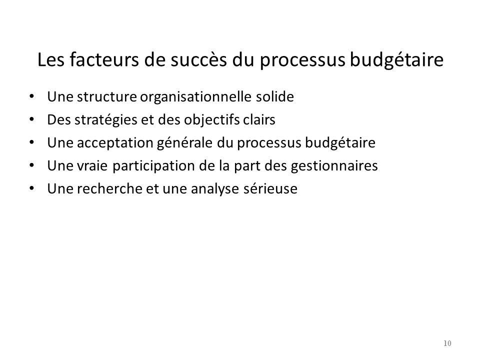 Les facteurs de succès du processus budgétaire