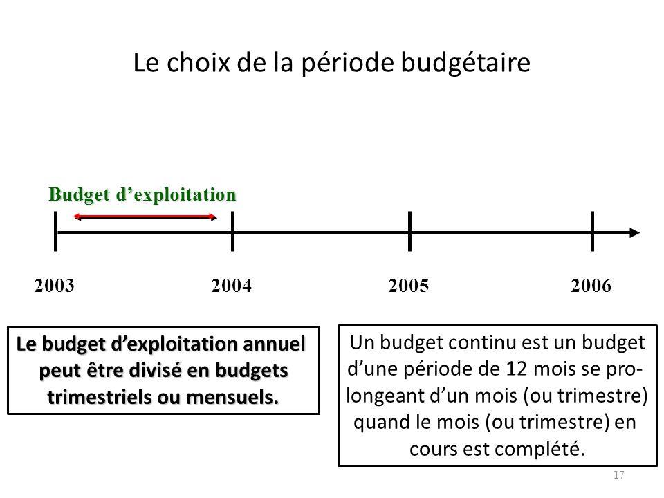 Le choix de la période budgétaire