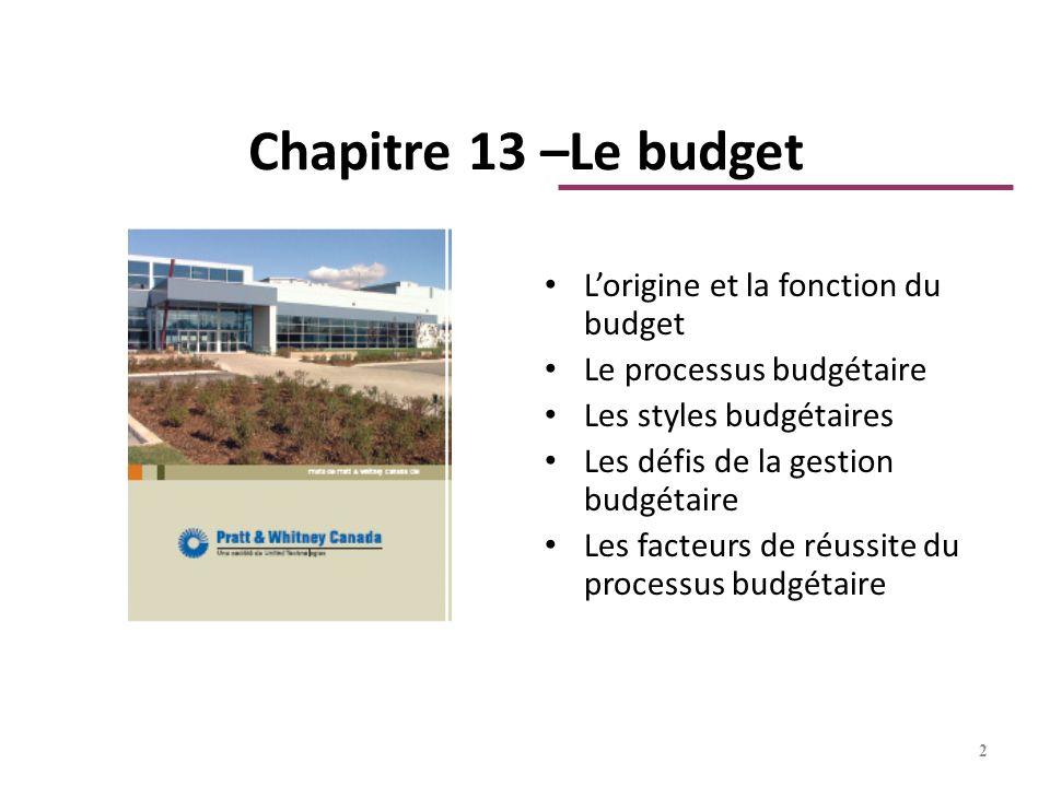 Chapitre 13 –Le budget L'origine et la fonction du budget