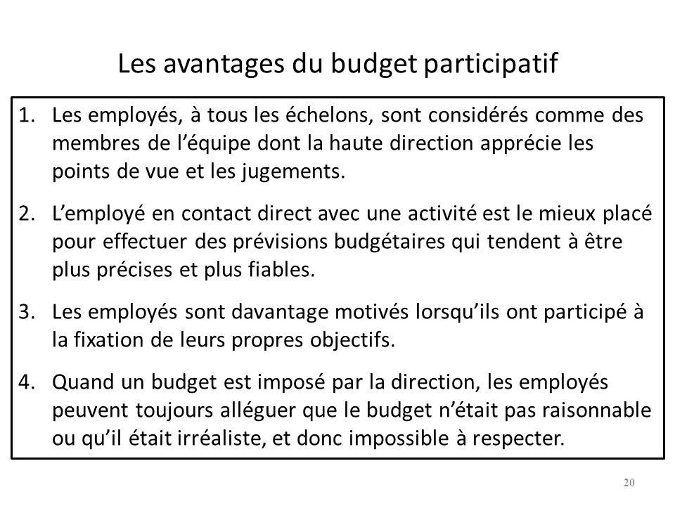 Les avantages du budget participatif