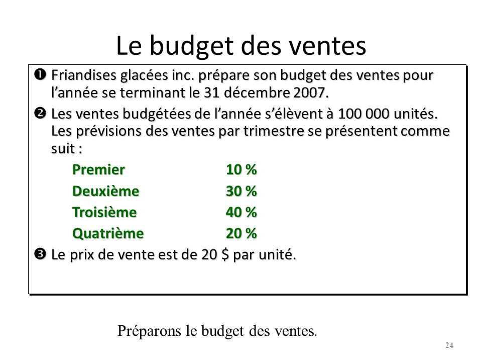 9-24 Le budget des ventes. Friandises glacées inc. prépare son budget des ventes pour l'année se terminant le 31 décembre 2007.