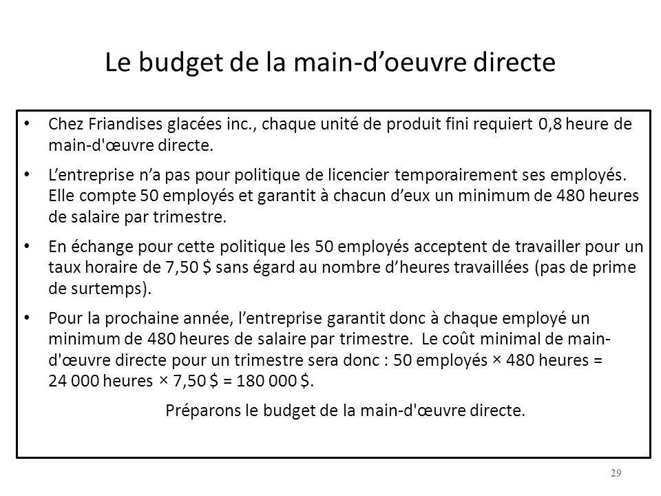 Le budget de la main-d'oeuvre directe