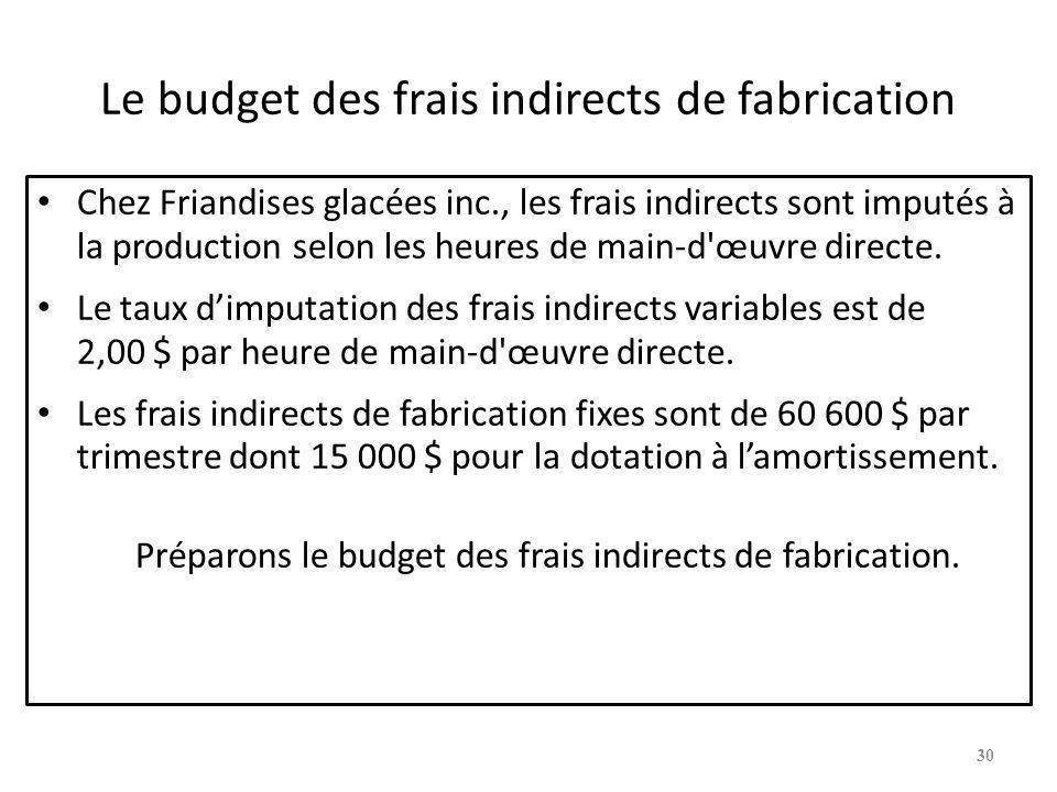 Le budget des frais indirects de fabrication