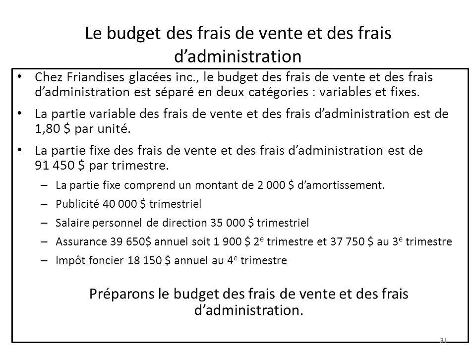 Le budget des frais de vente et des frais d'administration