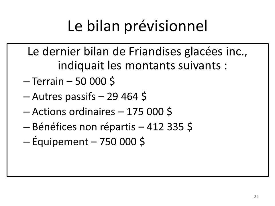 9-34 Le bilan prévisionnel. Le dernier bilan de Friandises glacées inc., indiquait les montants suivants :
