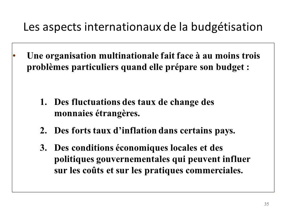 Les aspects internationaux de la budgétisation