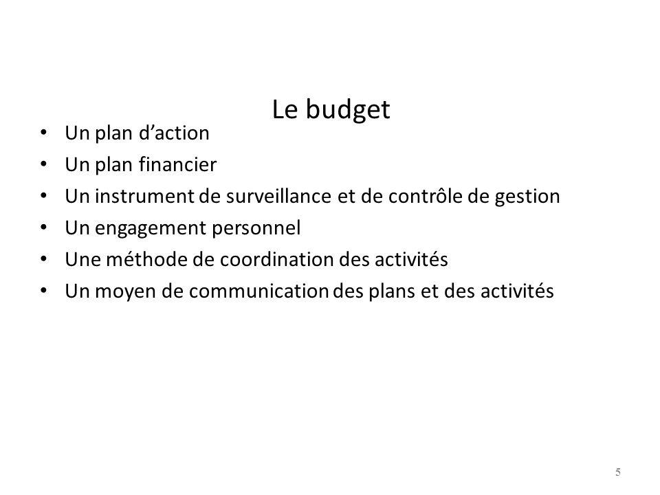 Le budget Un plan d'action Un plan financier