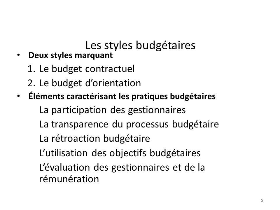 Les styles budgétaires