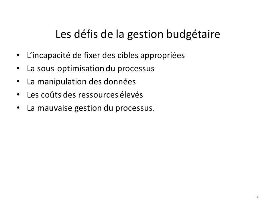 Les défis de la gestion budgétaire