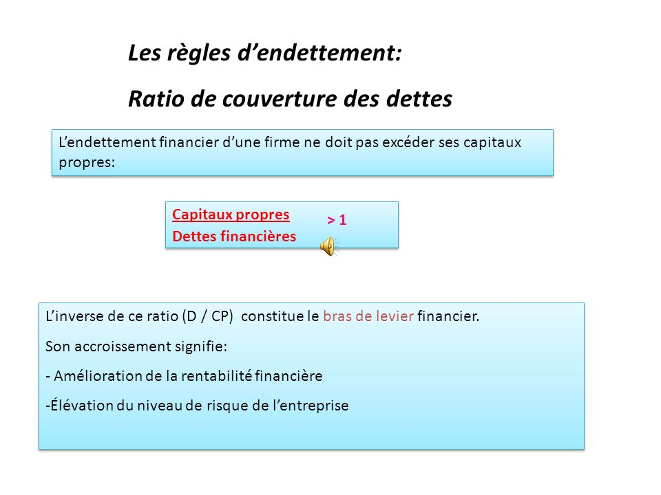 Les règles d'endettement: Ratio de couverture des dettes