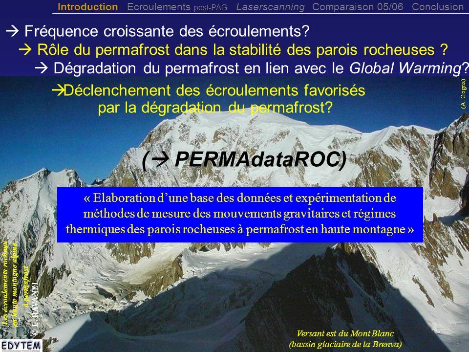 Versant est du Mont Blanc (bassin glaciaire de la Brenva)