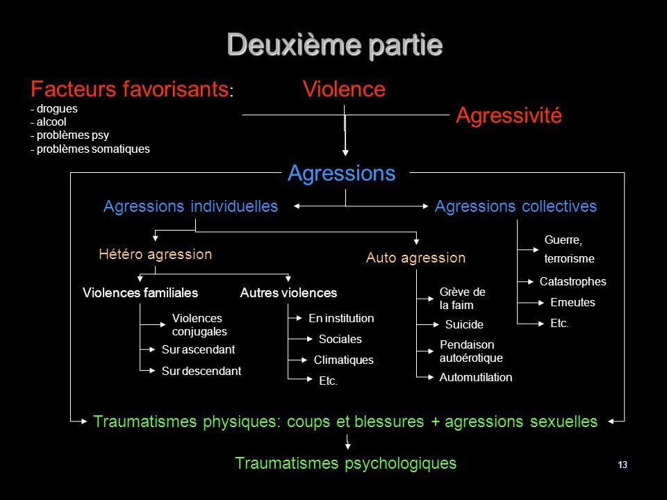 Deuxième partie Facteurs favorisants: Violence Agressivité Agressions