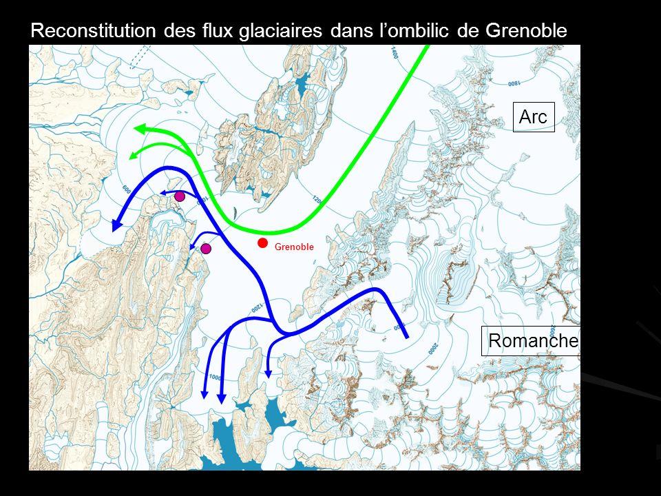 Reconstitution des flux glaciaires dans l'ombilic de Grenoble