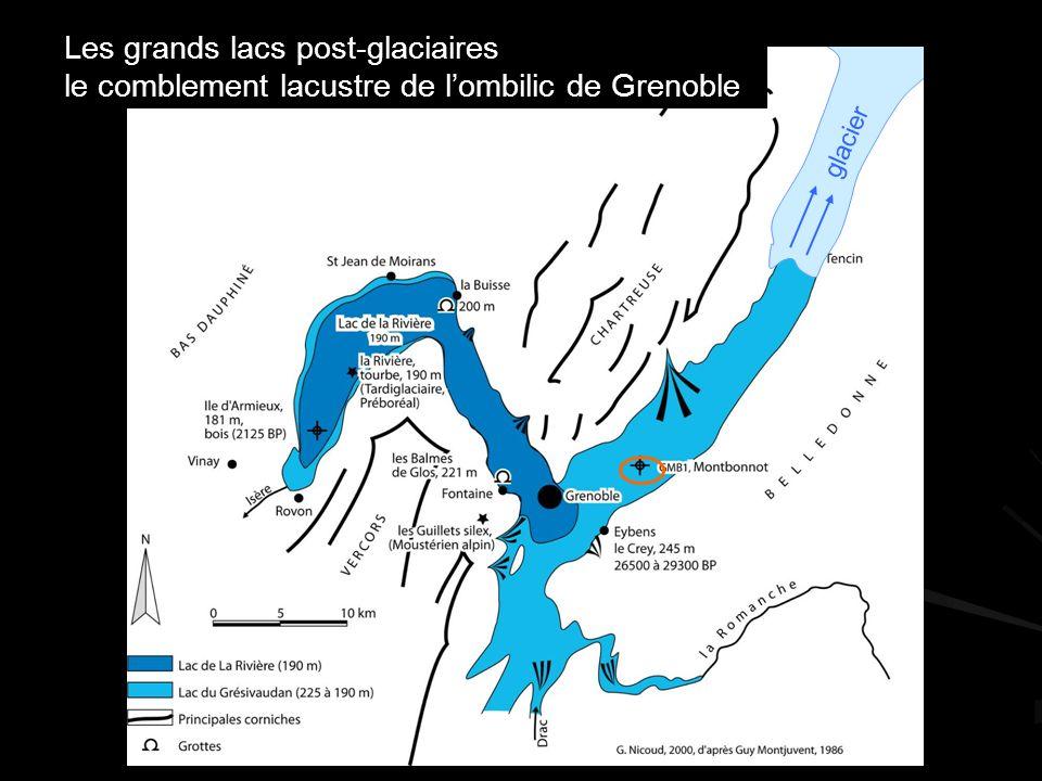 Les grands lacs post-glaciaires