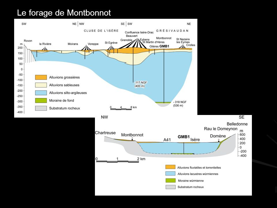 Le forage de Montbonnot