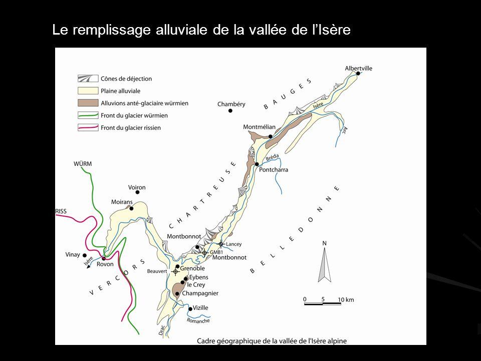 Le remplissage alluviale de la vallée de l'Isère