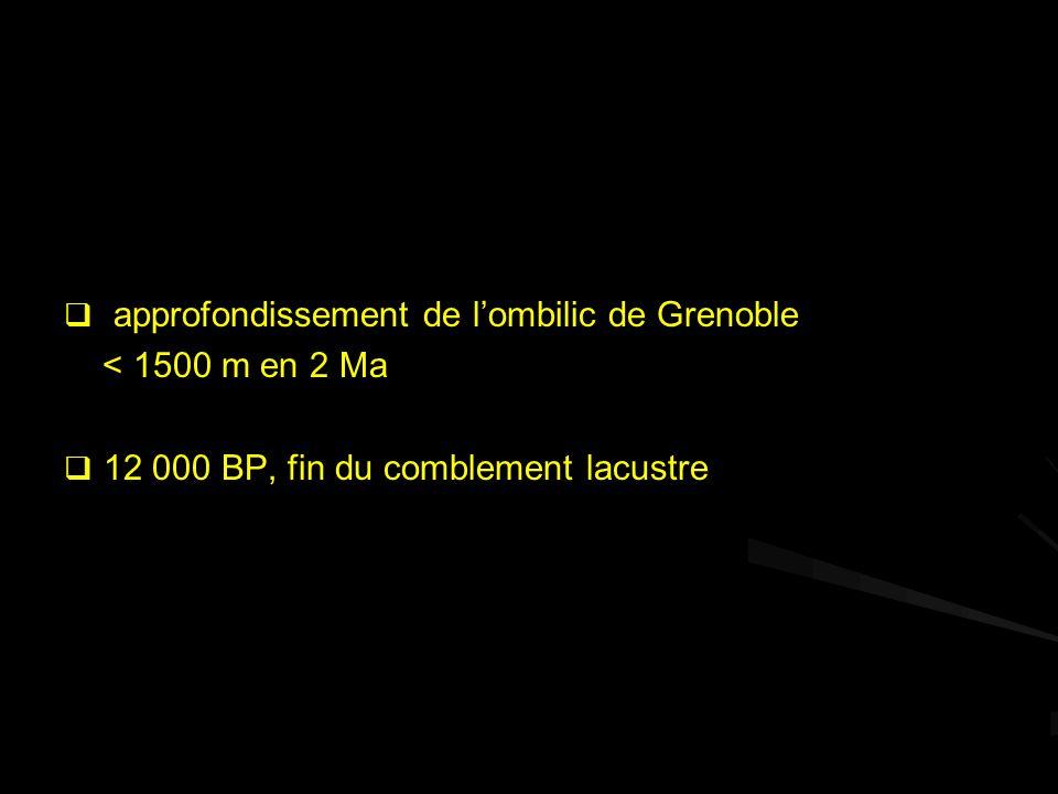 approfondissement de l'ombilic de Grenoble