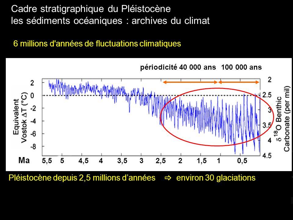 Cadre stratigraphique du Pléistocène