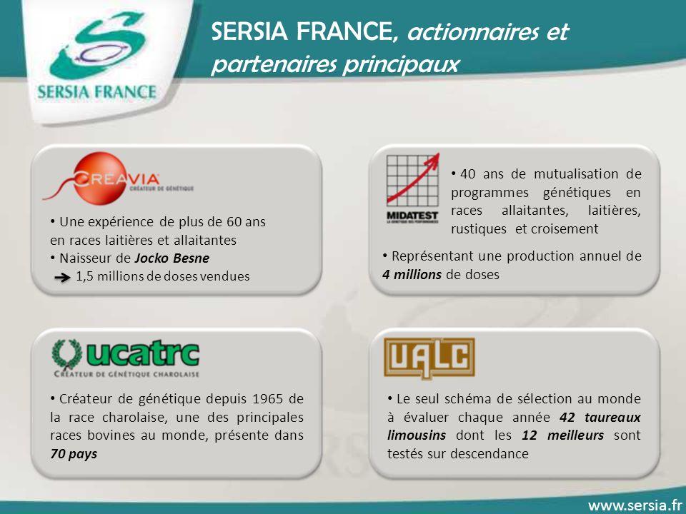 SERSIA FRANCE, actionnaires et partenaires principaux
