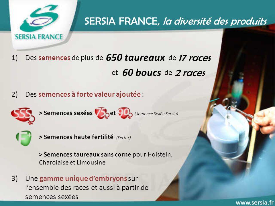 SERSIA FRANCE, la diversité des produits