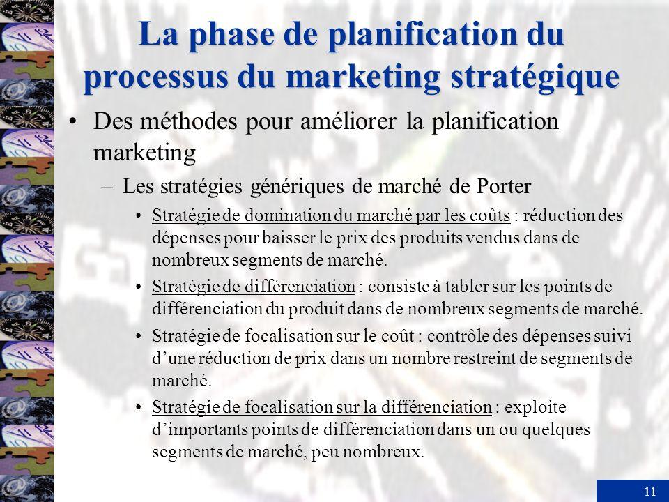 La phase de planification du processus du marketing stratégique