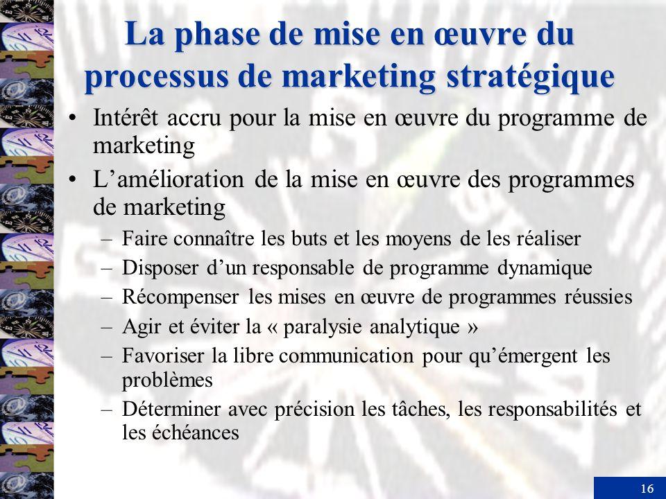 La phase de mise en œuvre du processus de marketing stratégique