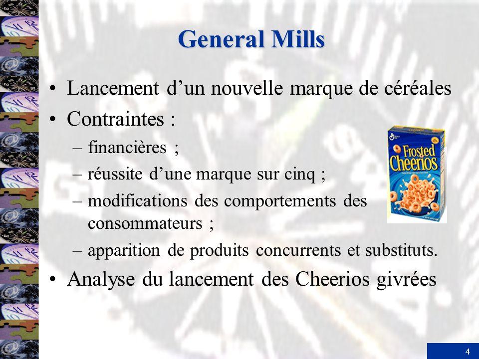 General Mills Lancement d'un nouvelle marque de céréales Contraintes :