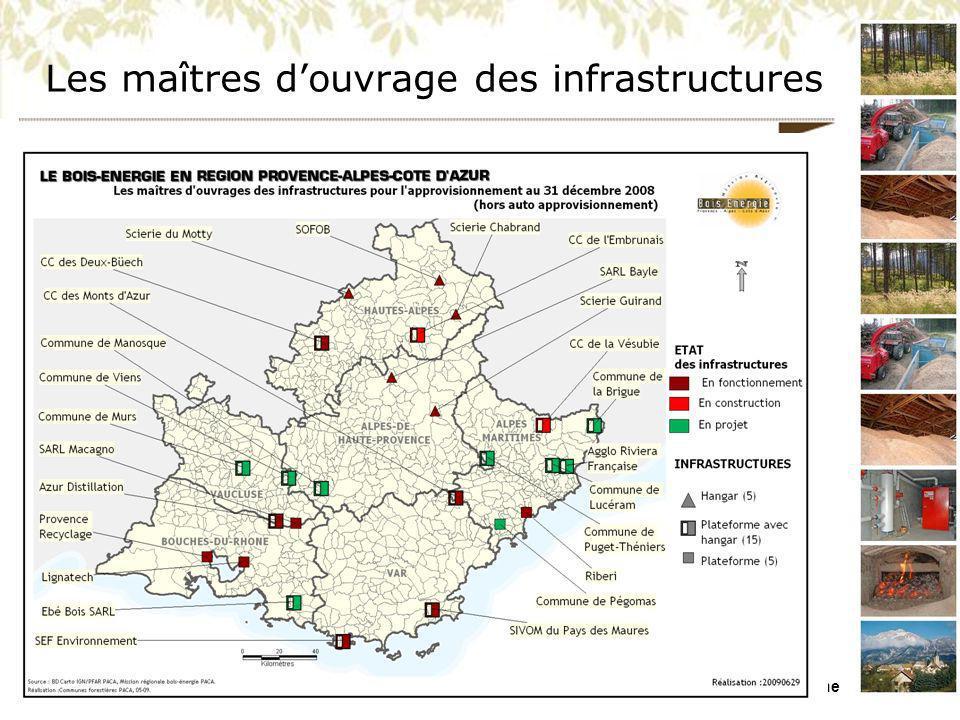 Les maîtres d'ouvrage des infrastructures
