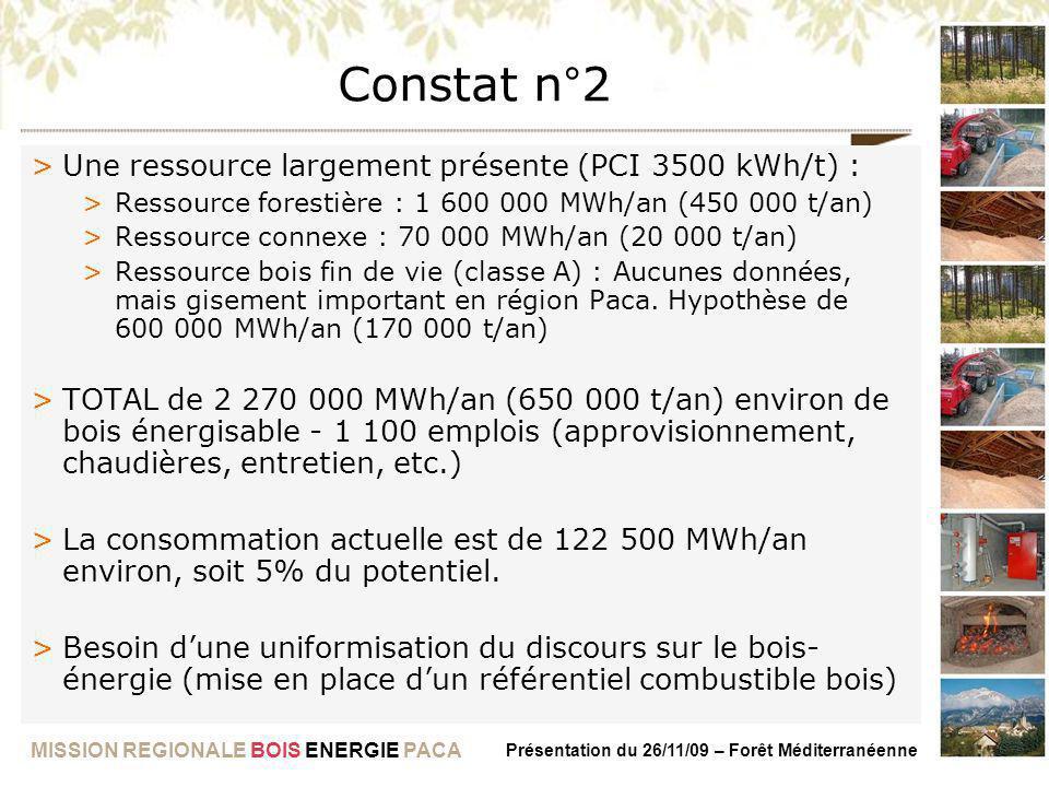 Constat n°2 Une ressource largement présente (PCI 3500 kWh/t) :
