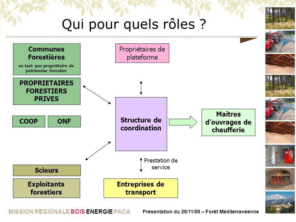 Qui pour quels rôles Communes Forestières