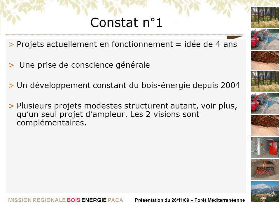 Constat n°1 Projets actuellement en fonctionnement = idée de 4 ans
