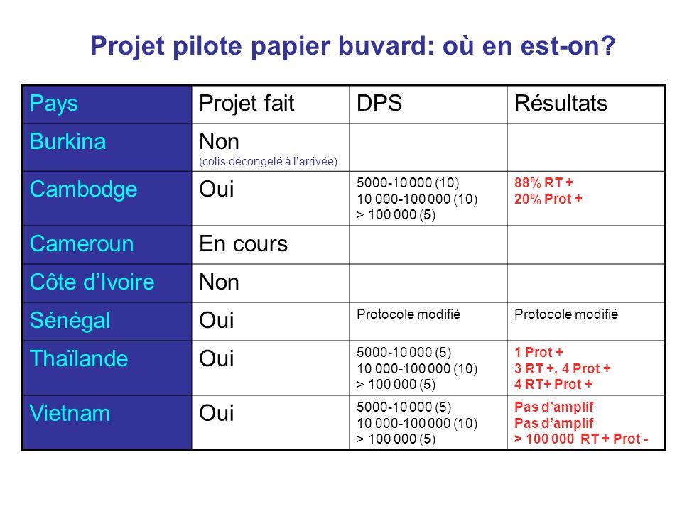 Projet pilote papier buvard: où en est-on