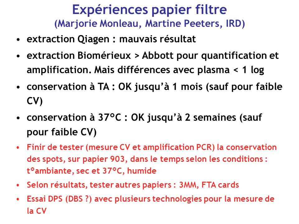Expériences papier filtre (Marjorie Monleau, Martine Peeters, IRD)
