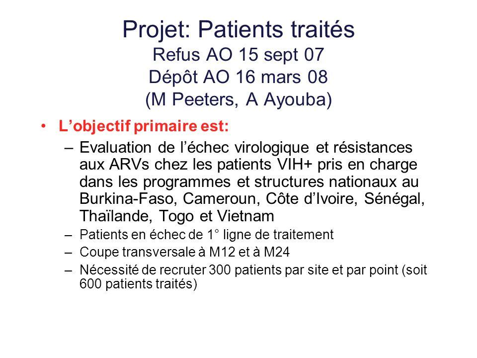Projet: Patients traités Refus AO 15 sept 07 Dépôt AO 16 mars 08 (M Peeters, A Ayouba)