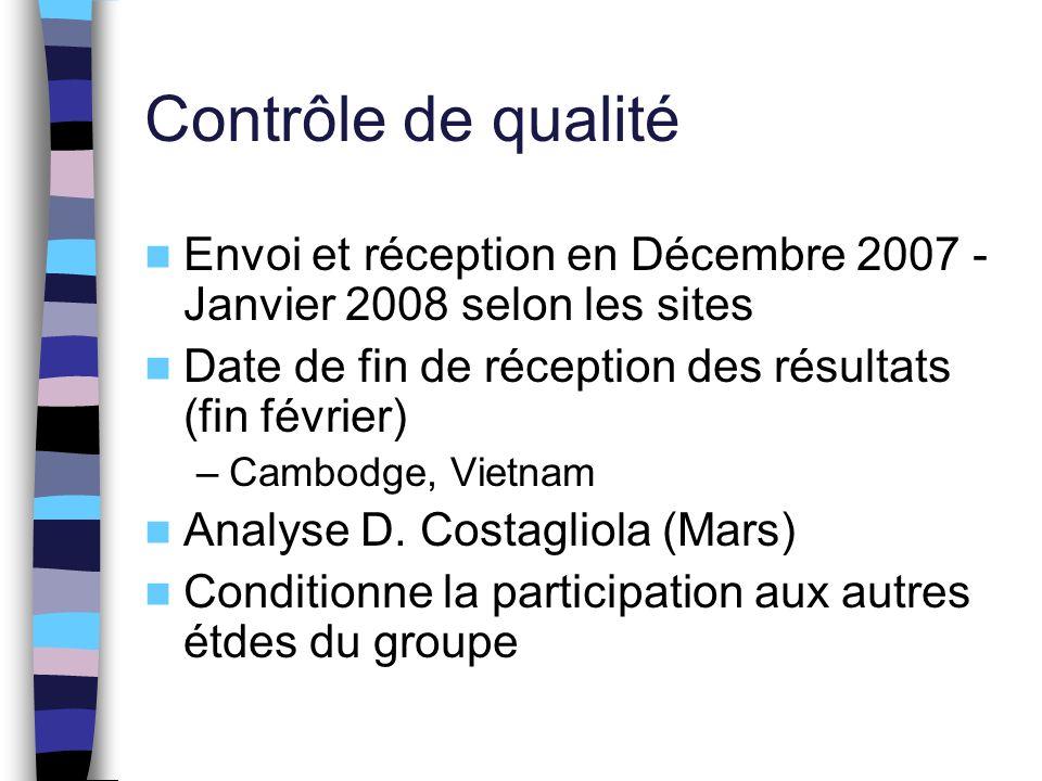Contrôle de qualité Envoi et réception en Décembre 2007 - Janvier 2008 selon les sites. Date de fin de réception des résultats (fin février)