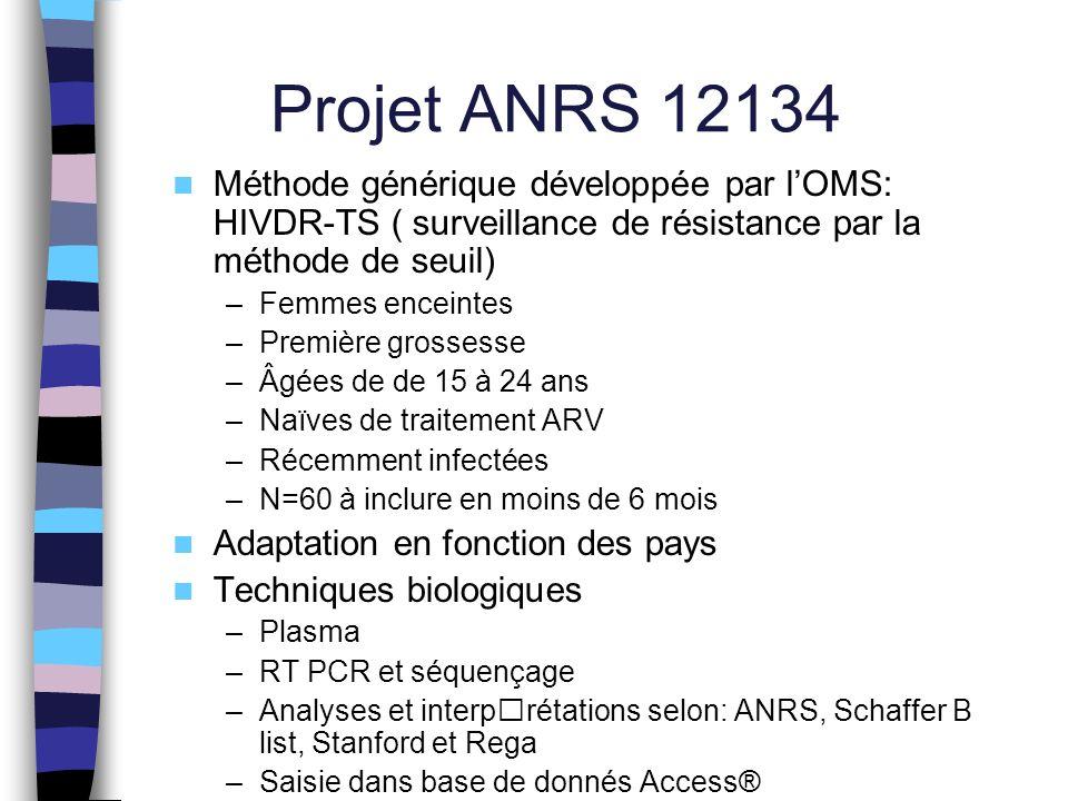 Projet ANRS 12134 Méthode générique développée par l'OMS: HIVDR-TS ( surveillance de résistance par la méthode de seuil)
