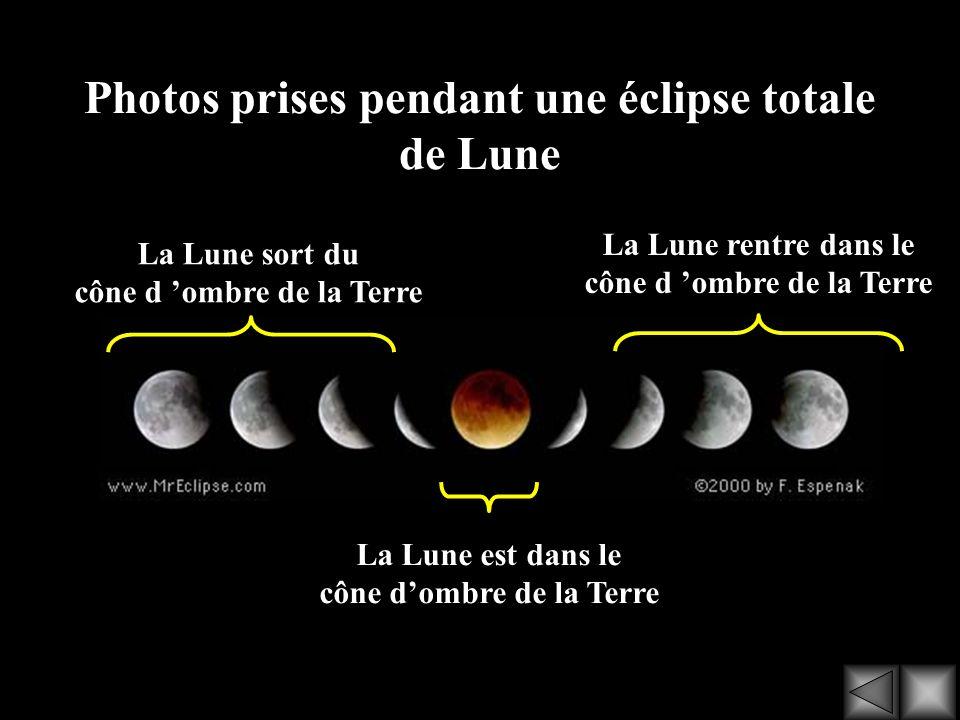 Photos prises pendant une éclipse totale de Lune