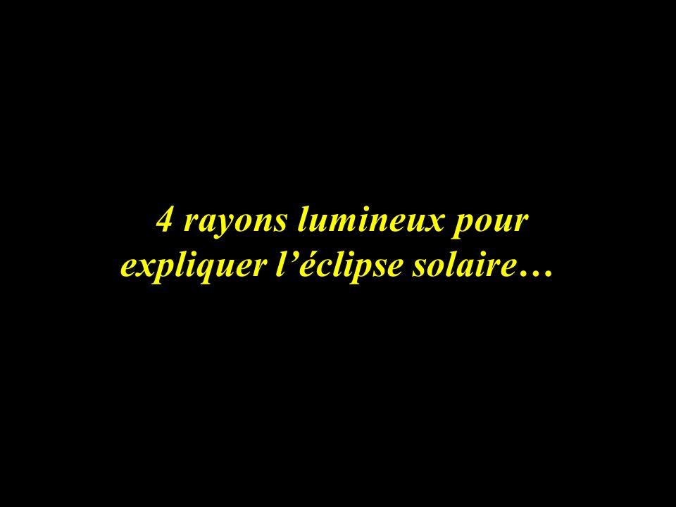 4 rayons lumineux pour expliquer l'éclipse solaire…