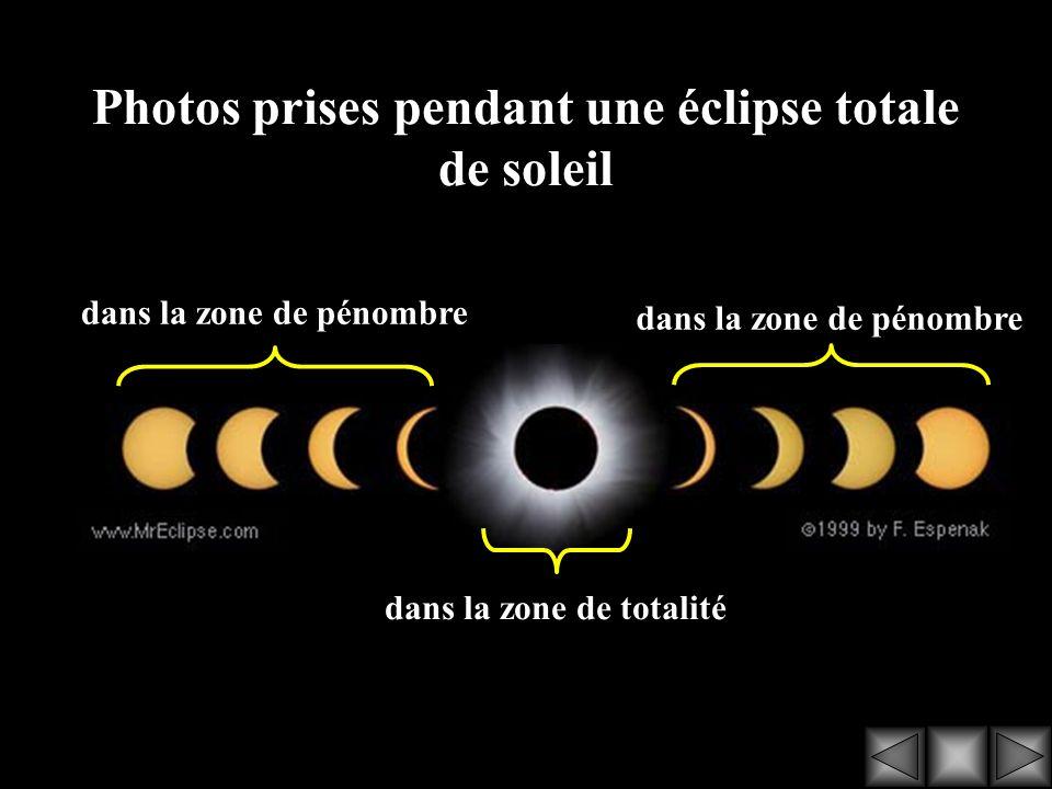 Photos prises pendant une éclipse totale de soleil