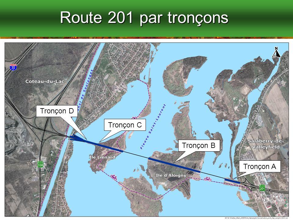 Route 201 par tronçons Tronçon D Tronçon C Tronçon B Tronçon A