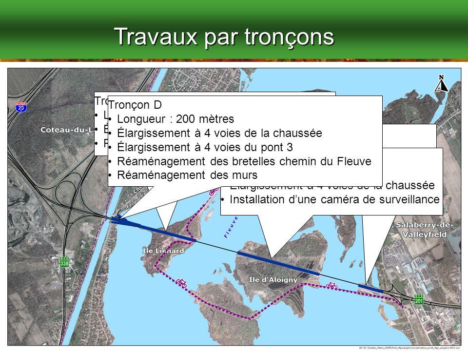 Travaux par tronçons Tronçon C Tronçon D Longueur : 500 mètres