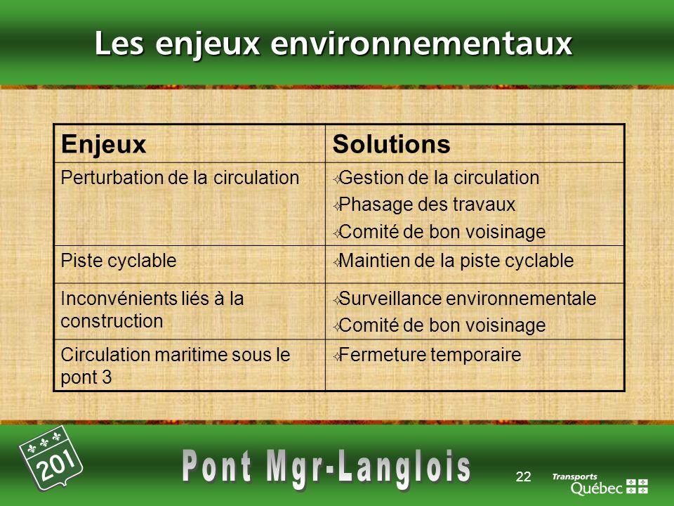 Les enjeux environnementaux