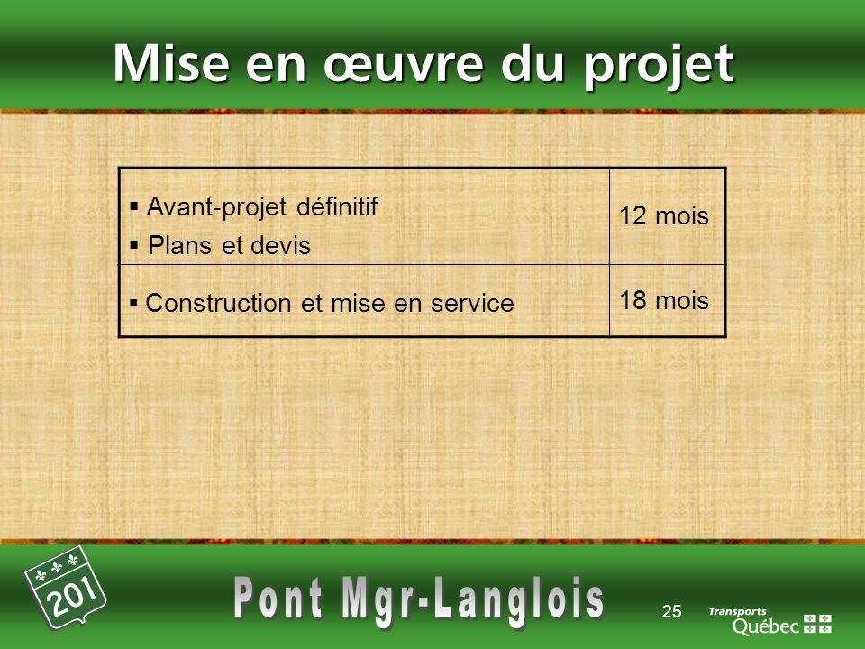 Mise en œuvre du projet Avant-projet définitif 12 mois Plans et devis