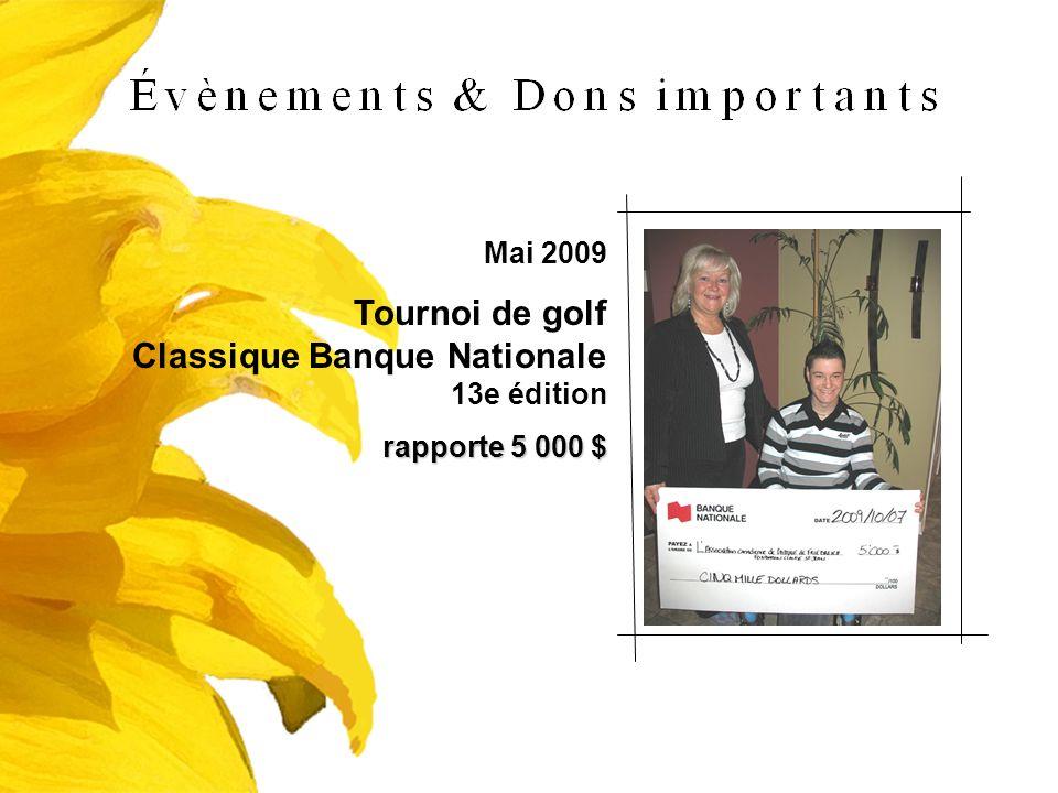 Classique Banque Nationale