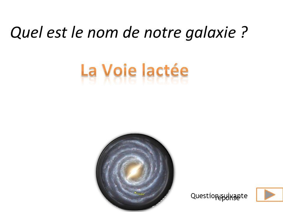 Quel est le nom de notre galaxie