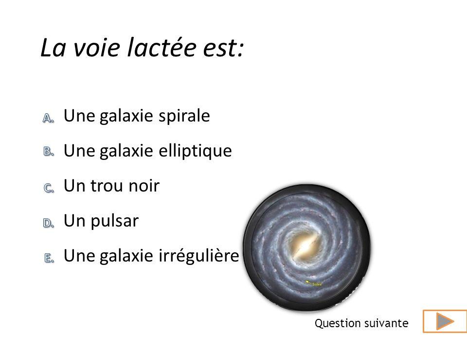La voie lactée est: Une galaxie spirale Une galaxie elliptique
