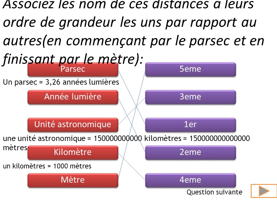 Associez les nom de ces distances à leurs ordre de grandeur les uns par rapport au autres(en commençant par le parsec et en finissant par le mètre):